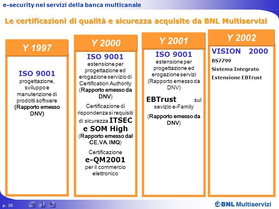 Le certificazioni di qualità e sicurezza acquisite da BNL Multiservizi