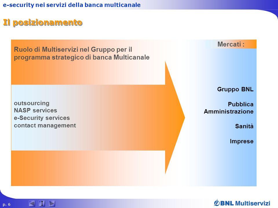 Il posizionamento Mercati : Ruolo di Multiservizi nel Gruppo per il