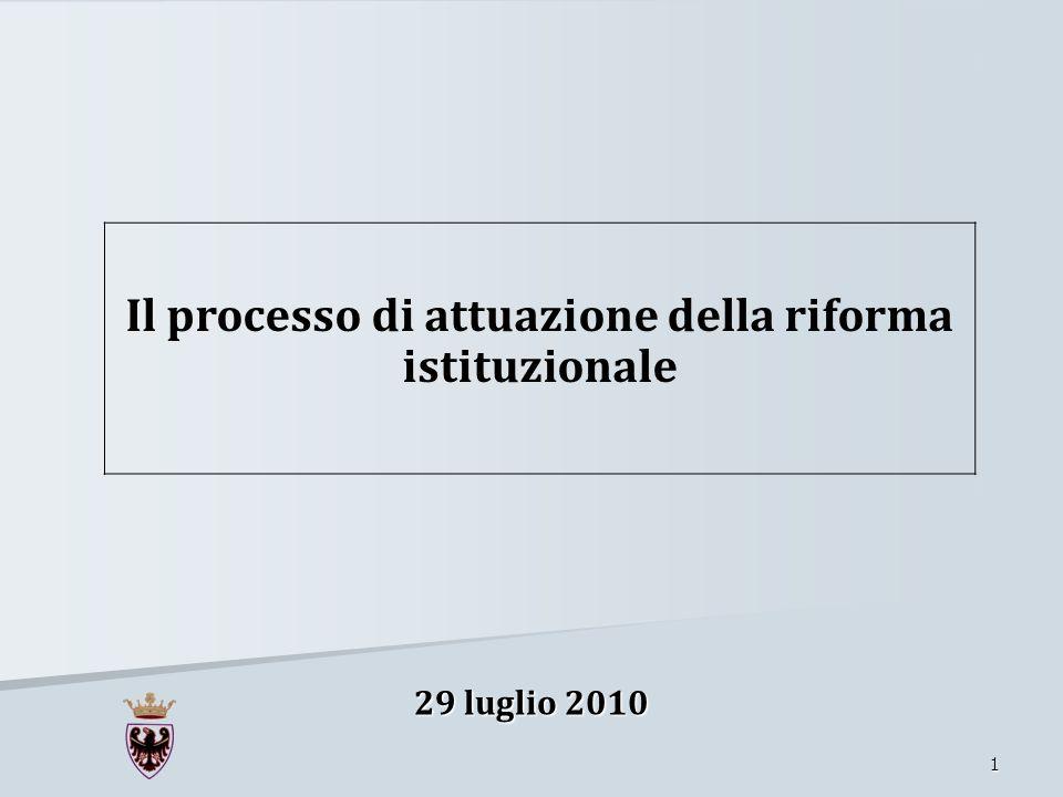 Il processo di attuazione della riforma istituzionale