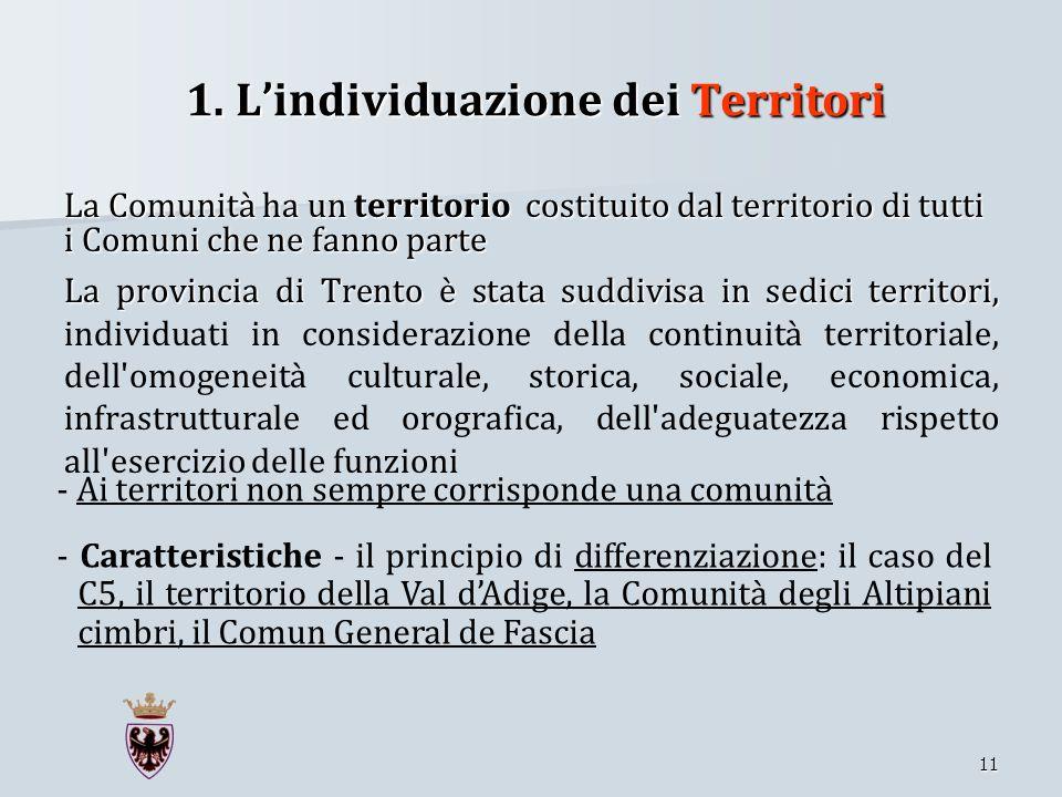 1. L'individuazione dei Territori