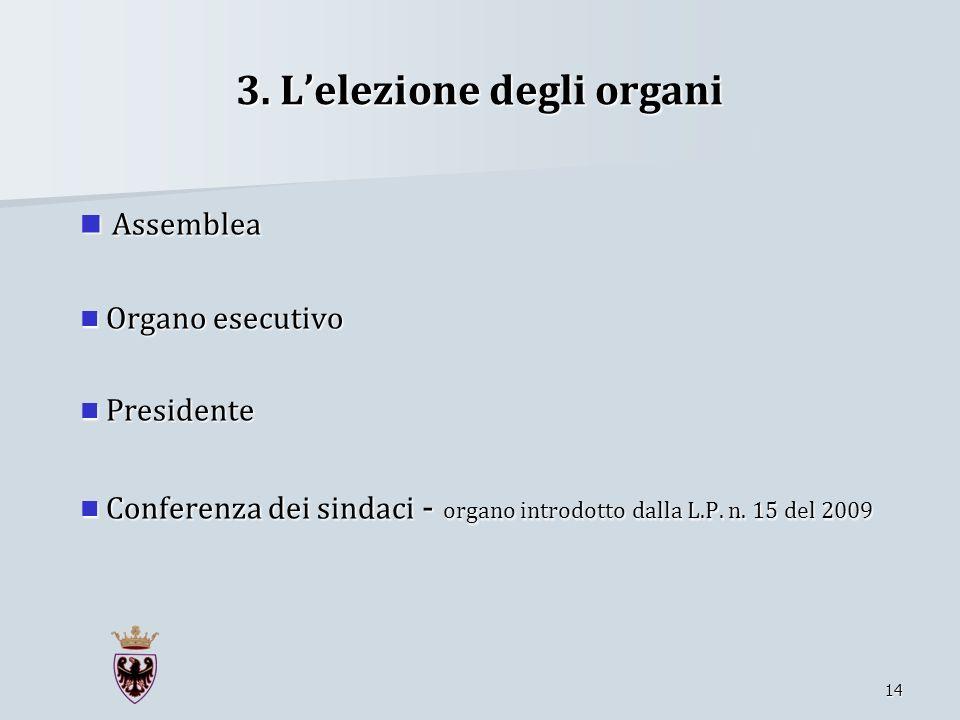 3. L'elezione degli organi