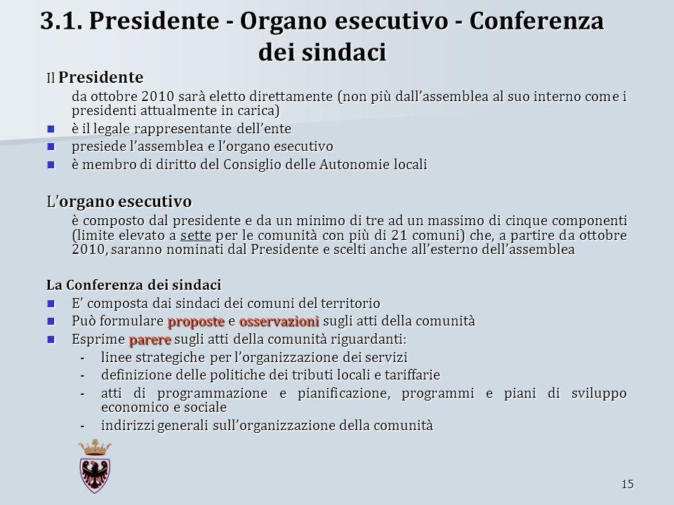 3.1. Presidente - Organo esecutivo - Conferenza dei sindaci