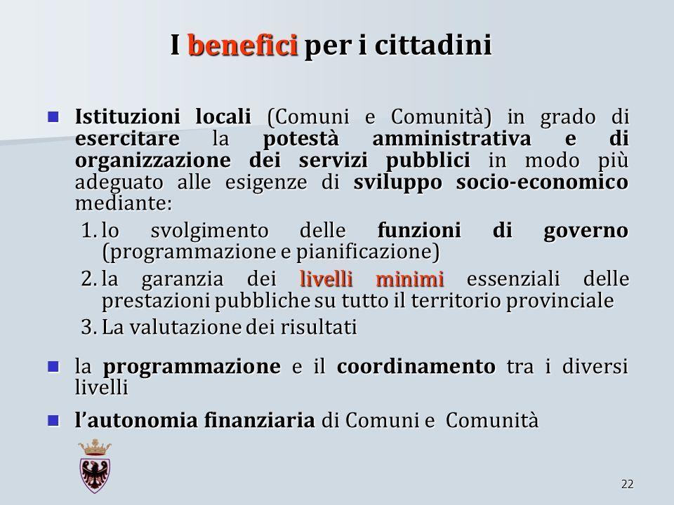 I benefici per i cittadini