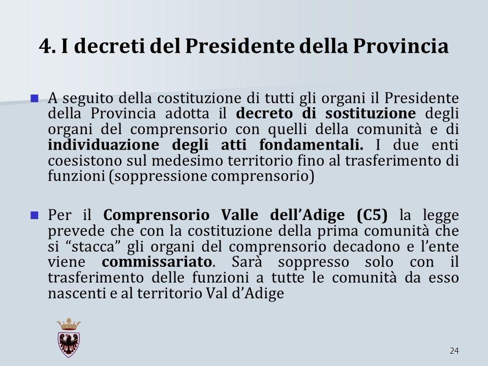 4. I decreti del Presidente della Provincia