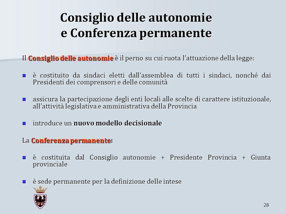 Consiglio delle autonomie e Conferenza permanente