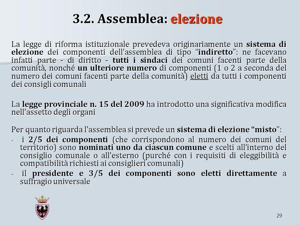 3.2. Assemblea: elezione
