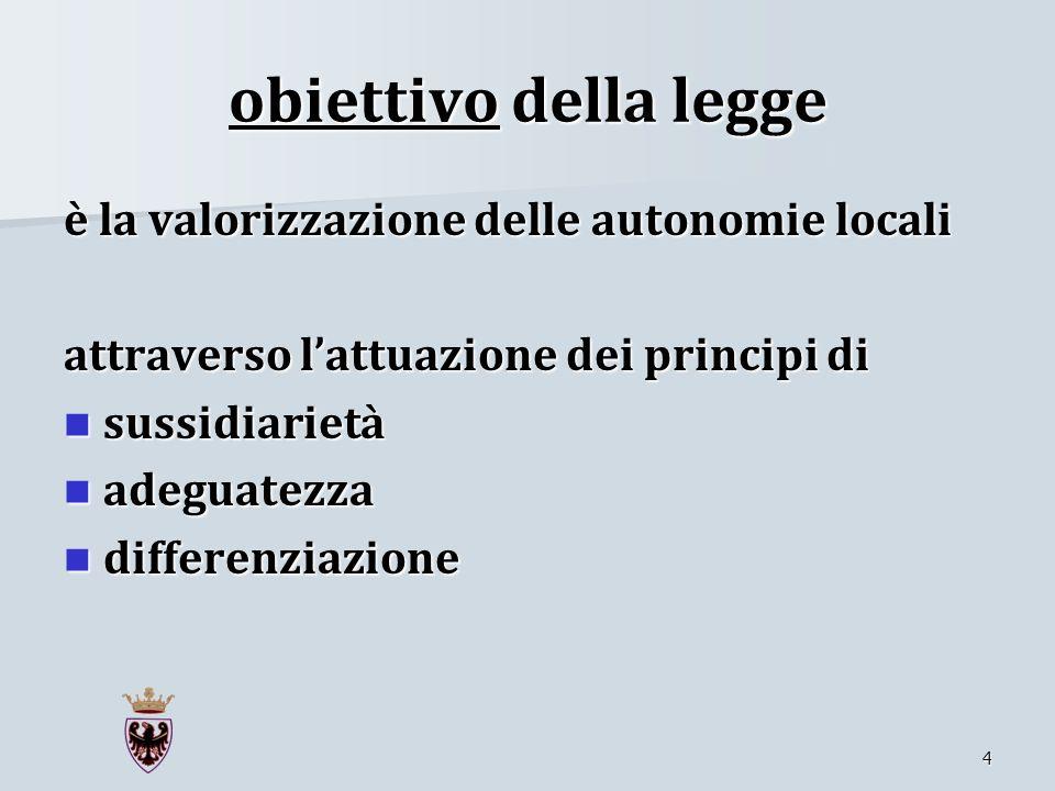 obiettivo della legge è la valorizzazione delle autonomie locali