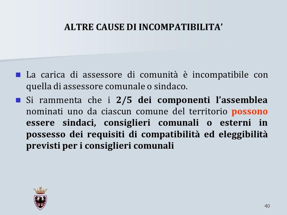 ALTRE CAUSE DI INCOMPATIBILITA'