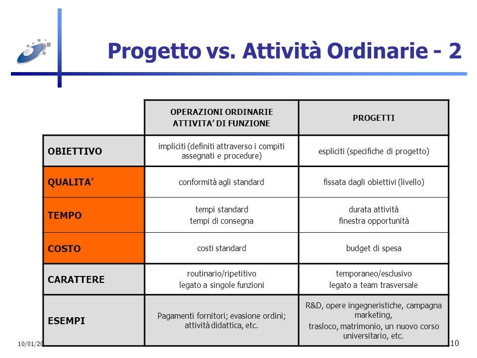 Progetto vs. Attività Ordinarie - 2