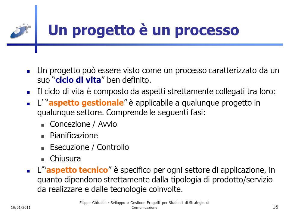 Un progetto è un processo