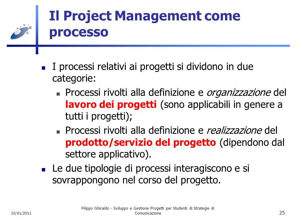 Il Project Management come processo