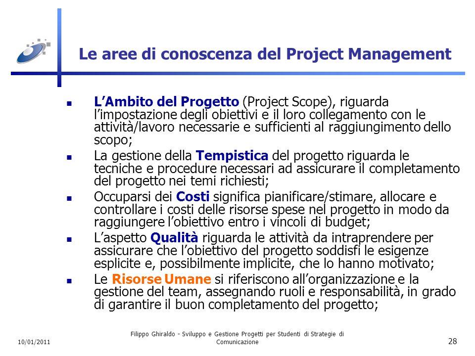 Le aree di conoscenza del Project Management