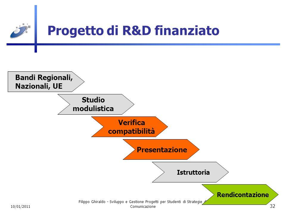 Progetto di R&D finanziato