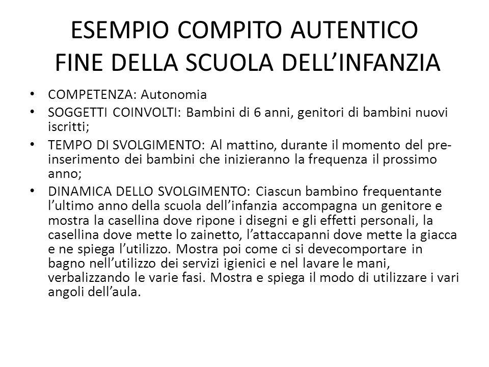 ESEMPIO COMPITO AUTENTICO FINE DELLA SCUOLA DELL'INFANZIA