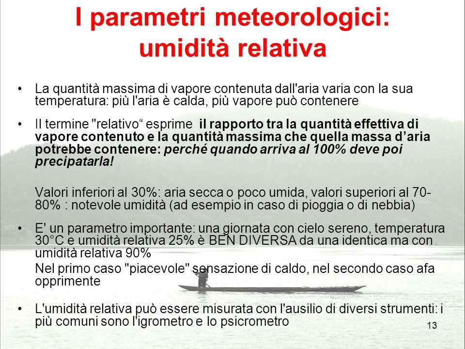 I parametri meteorologici: umidità relativa