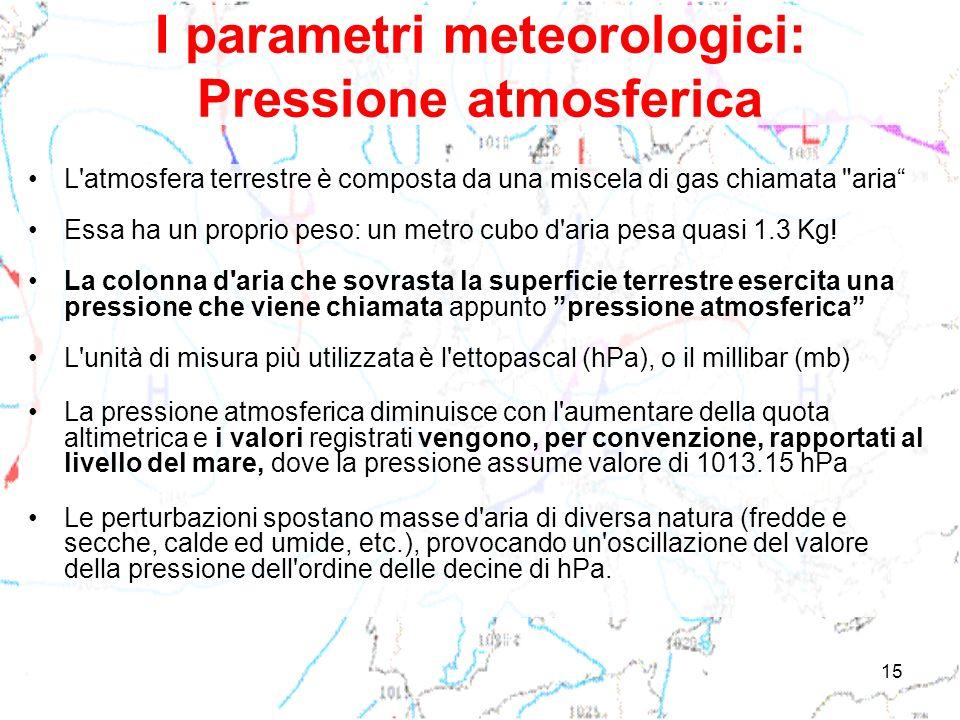 I parametri meteorologici: Pressione atmosferica