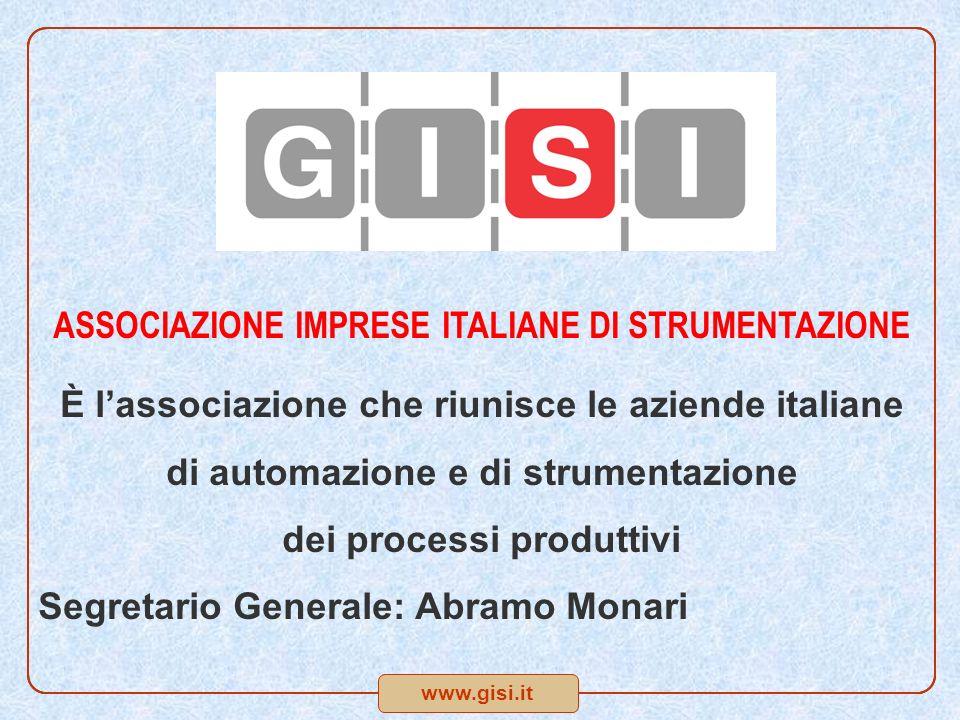 ASSOCIAZIONE IMPRESE ITALIANE DI STRUMENTAZIONE