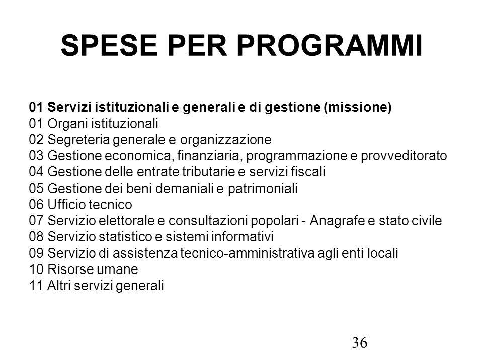 Ottobre 2015 vittorio boccaletti ppt scaricare for Programmazione e gestione dei servizi educativi