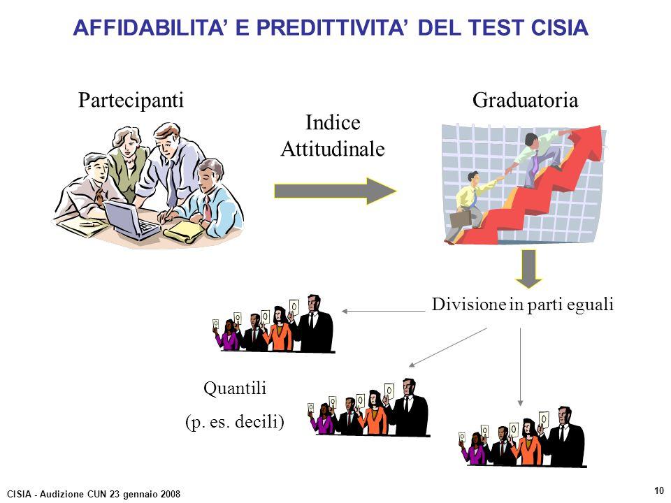 AFFIDABILITA' E PREDITTIVITA' DEL TEST CISIA