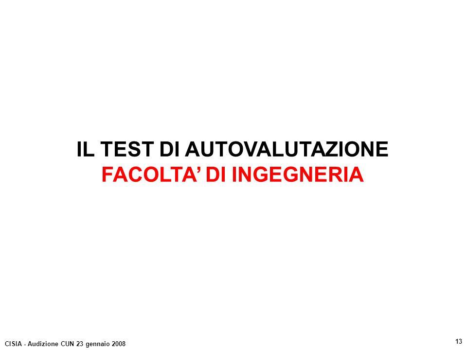 IL TEST DI AUTOVALUTAZIONE FACOLTA' DI INGEGNERIA