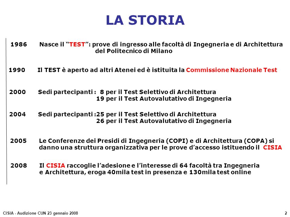 LA STORIA 1986 Nasce il TEST : prove di ingresso alle facoltà di Ingegneria e di Architettura del Politecnico di Milano.