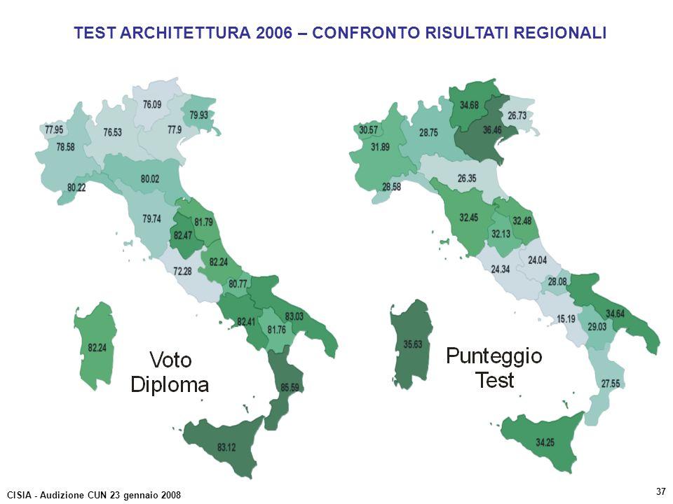 TEST ARCHITETTURA 2006 – CONFRONTO RISULTATI REGIONALI