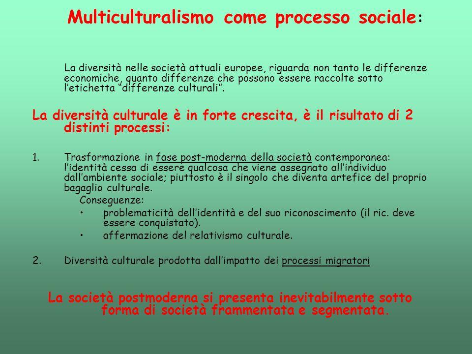 Multiculturalismo come processo sociale: