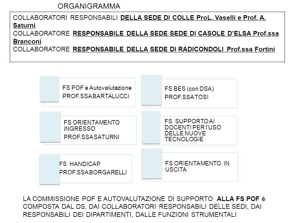 ORGANIGRAMMA COLLABORATORI RESPONSABILI DELLA SEDE DI COLLE ProL. Vaselli e Prof. A. Saturni.