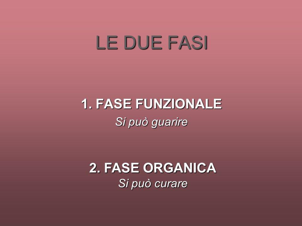 LE DUE FASI 1. FASE FUNZIONALE 2. FASE ORGANICA Si può guarire