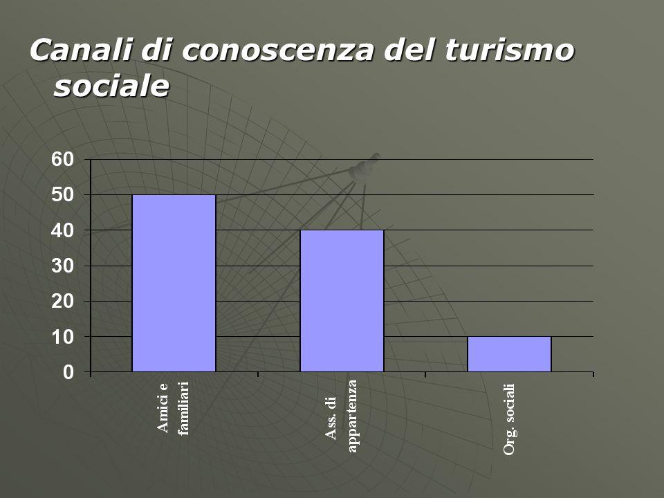 Canali di conoscenza del turismo sociale