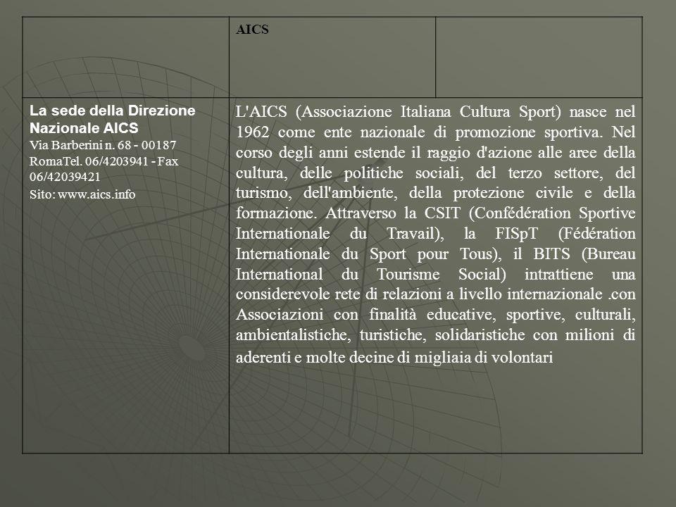 AICS La sede della Direzione Nazionale AICS. Via Barberini n. 68 - 00187 RomaTel. 06/4203941 - Fax 06/42039421.