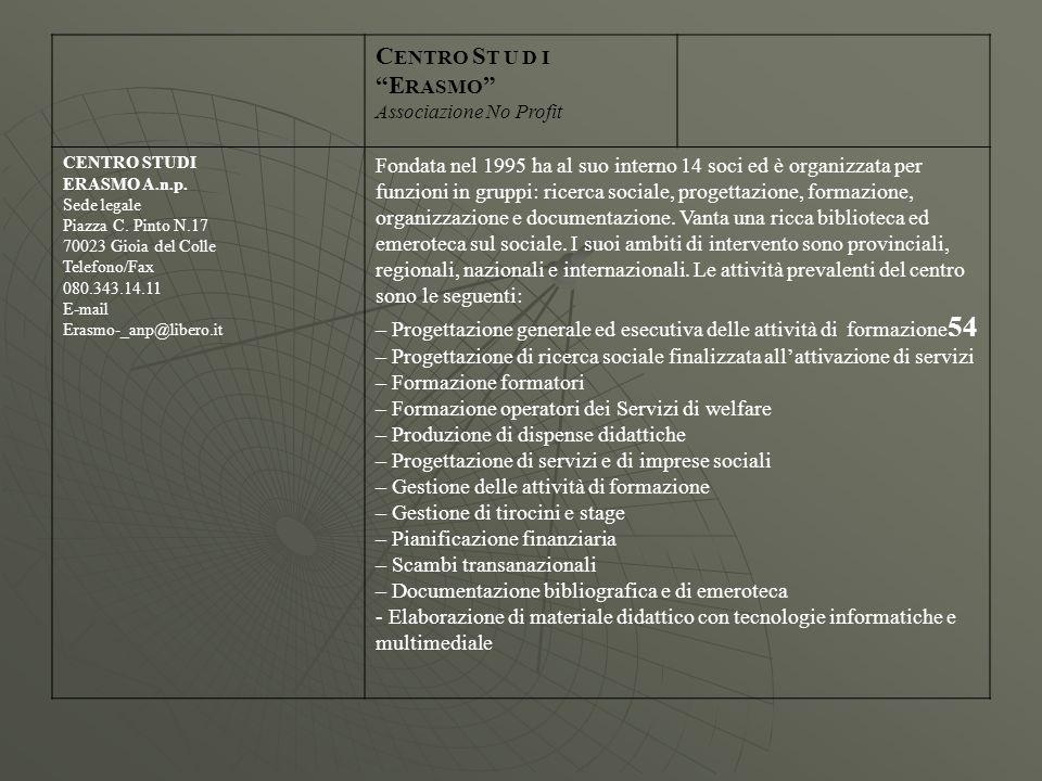 CENTRO ST U D I ERASMO Associazione No Profit. CENTRO STUDI. ERASMO A.n.p. Sede legale. Piazza C. Pinto N.17.