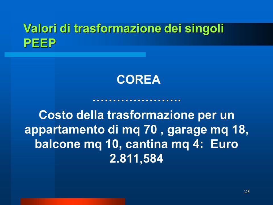 Comune di livorno proposta ppt scaricare for Costo per costruire un garage a 2 piani