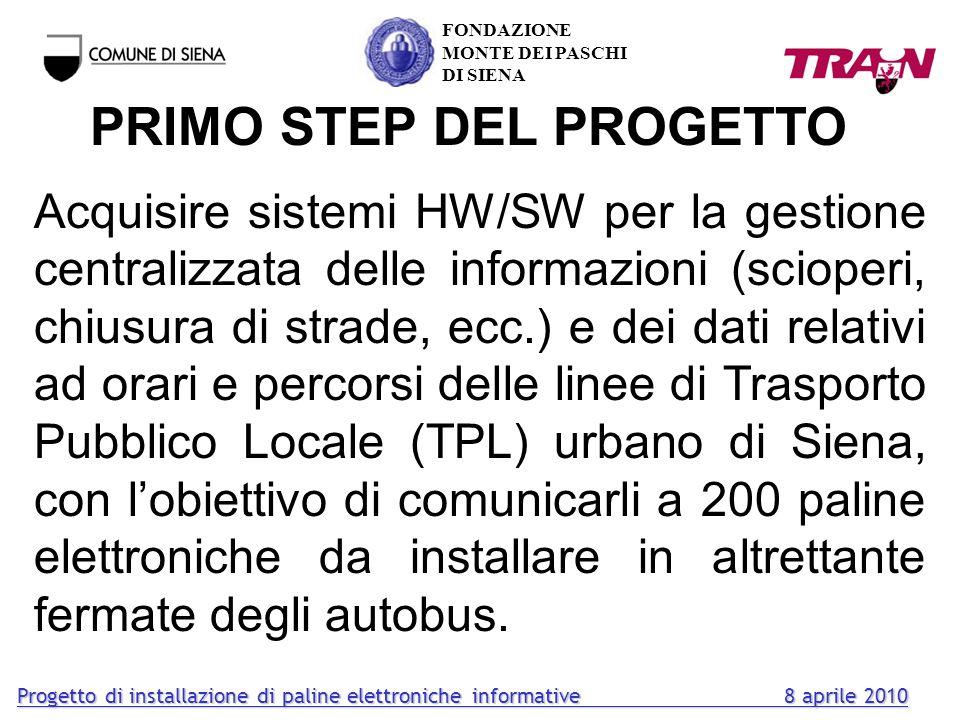 PRIMO STEP DEL PROGETTO
