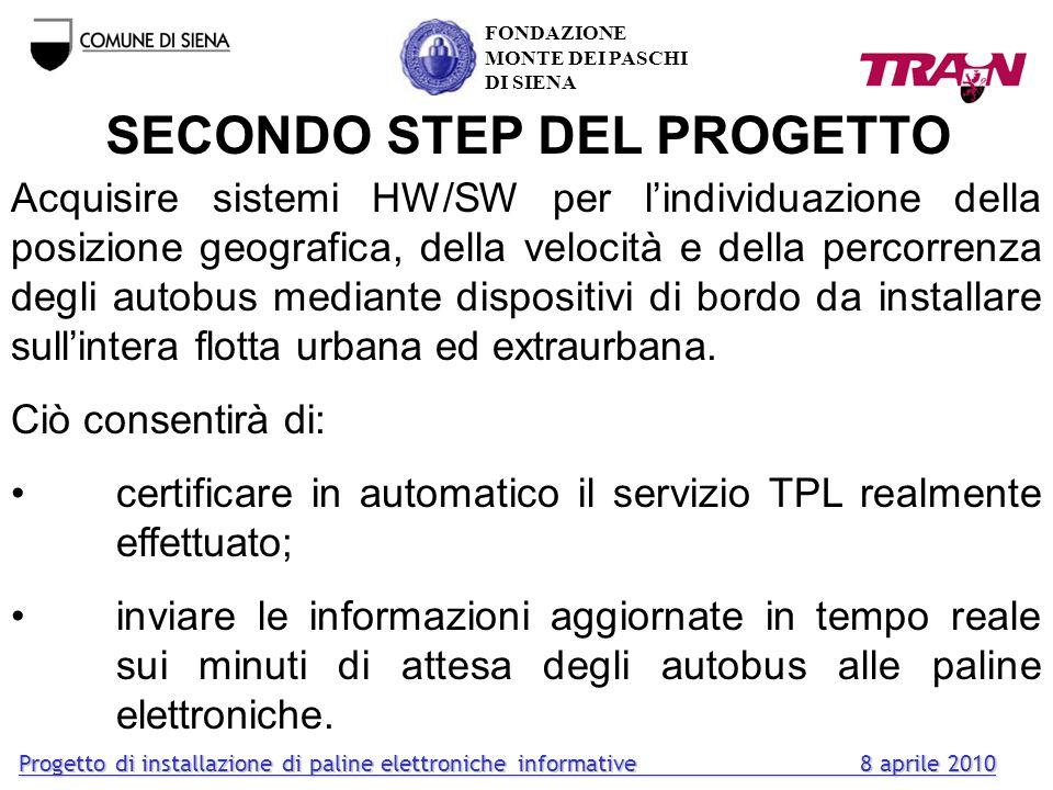 SECONDO STEP DEL PROGETTO