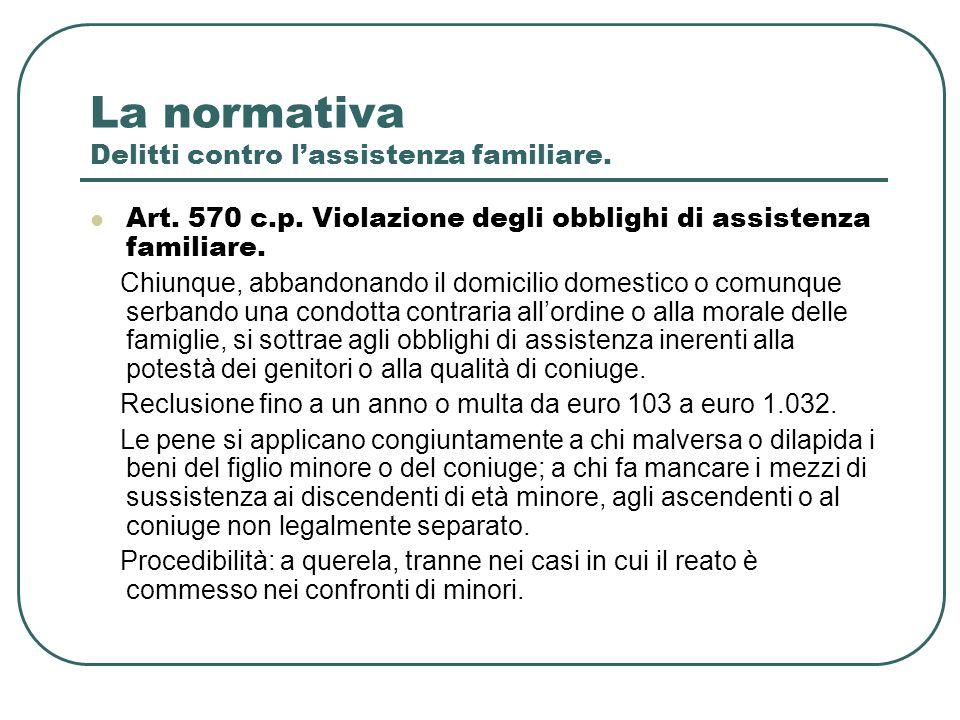 La normativa Delitti contro l'assistenza familiare.