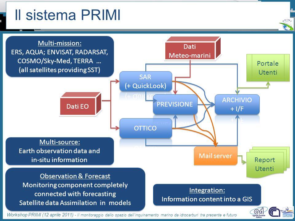 Il sistema PRIMI Multi-mission: Dati Meteo-marini