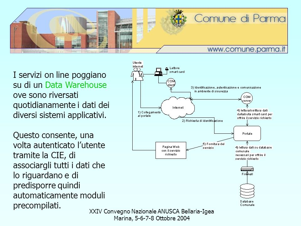 I servizi on line poggiano su di un Data Warehouse ove sono riversati quotidianamente i dati dei diversi sistemi applicativi.