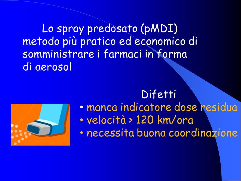 Lo spray predosato (pMDI)