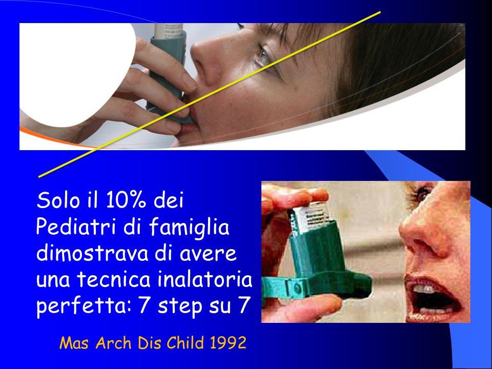 Solo il 10% dei Pediatri di famiglia dimostrava di avere una tecnica inalatoria perfetta: 7 step su 7