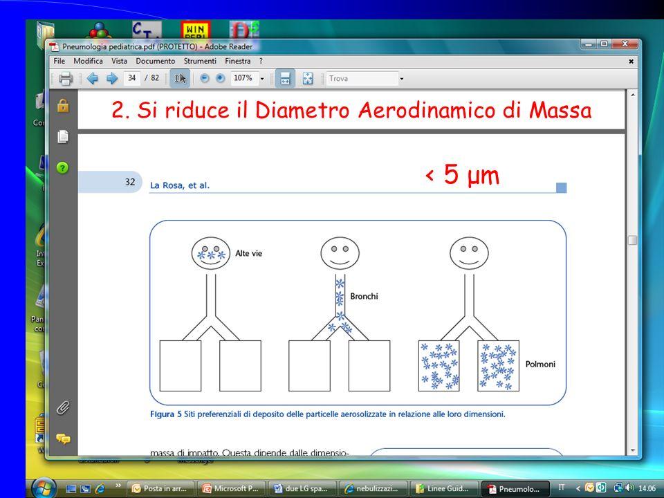2. Si riduce il Diametro Aerodinamico di Massa