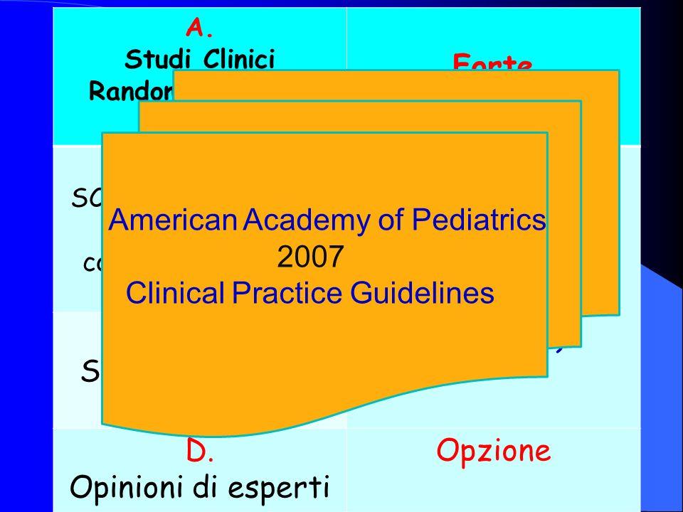 Studi Clinici Randomizzati ben condotti Forte raccomandazione