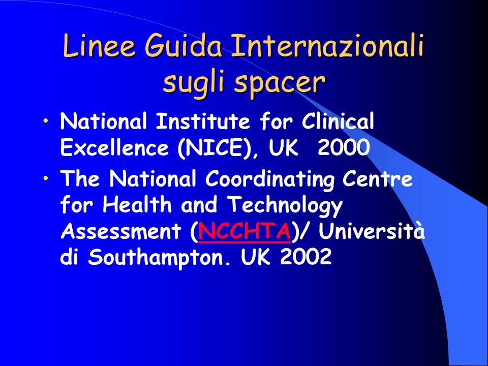 Linee Guida Internazionali sugli spacer