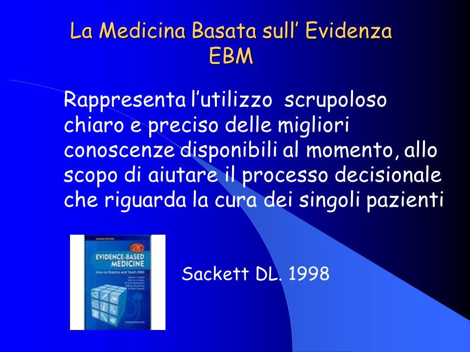 La Medicina Basata sull' Evidenza EBM
