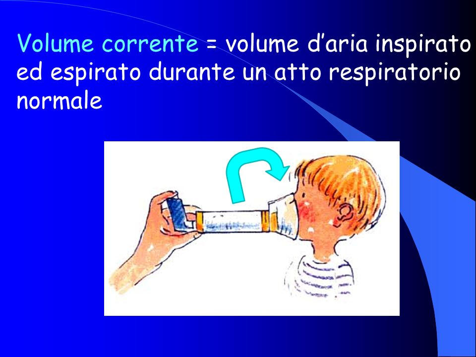 Volume corrente = volume d'aria inspirato