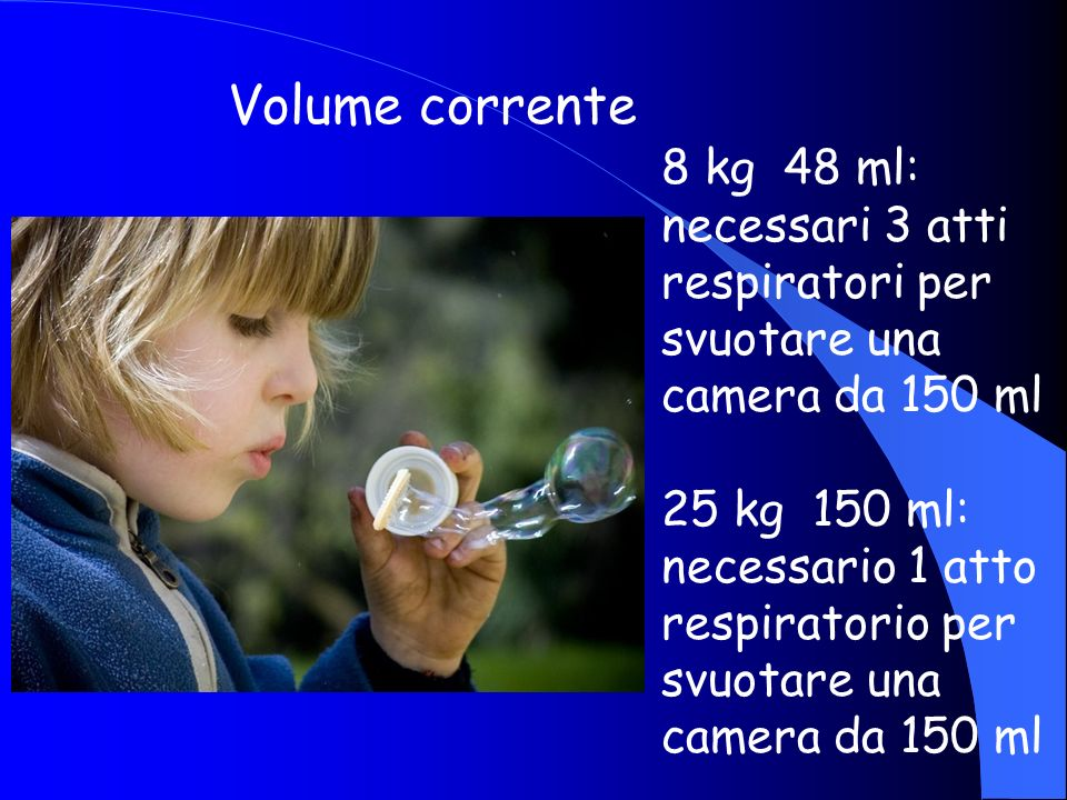 Volume corrente 8 kg 48 ml: necessari 3 atti respiratori per svuotare una camera da 150 ml. 25 kg 150 ml: