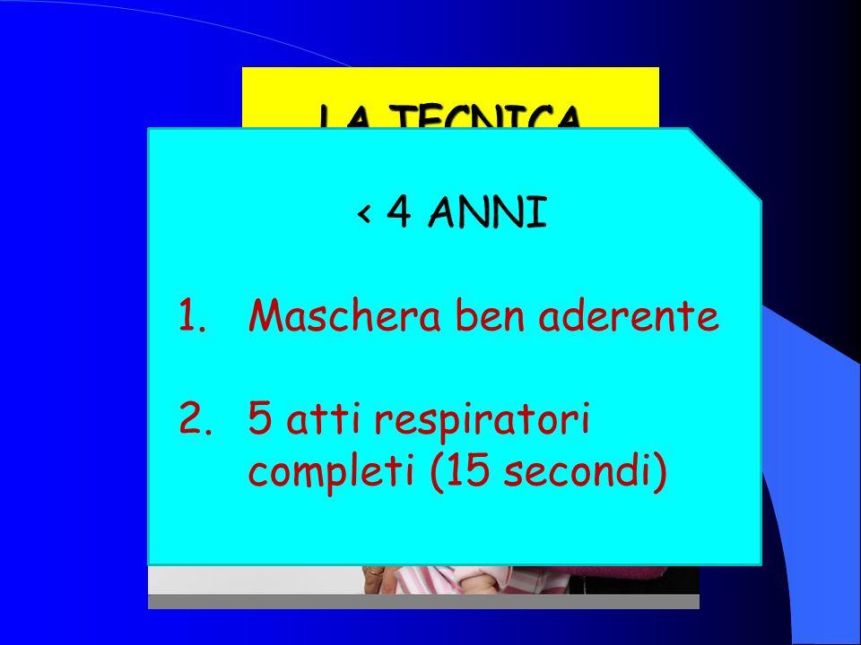 LA TECNICA < 4 ANNI Maschera ben aderente 5 atti respiratori completi (15 secondi)