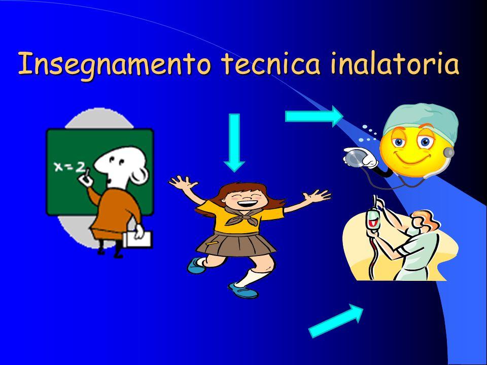 Insegnamento tecnica inalatoria