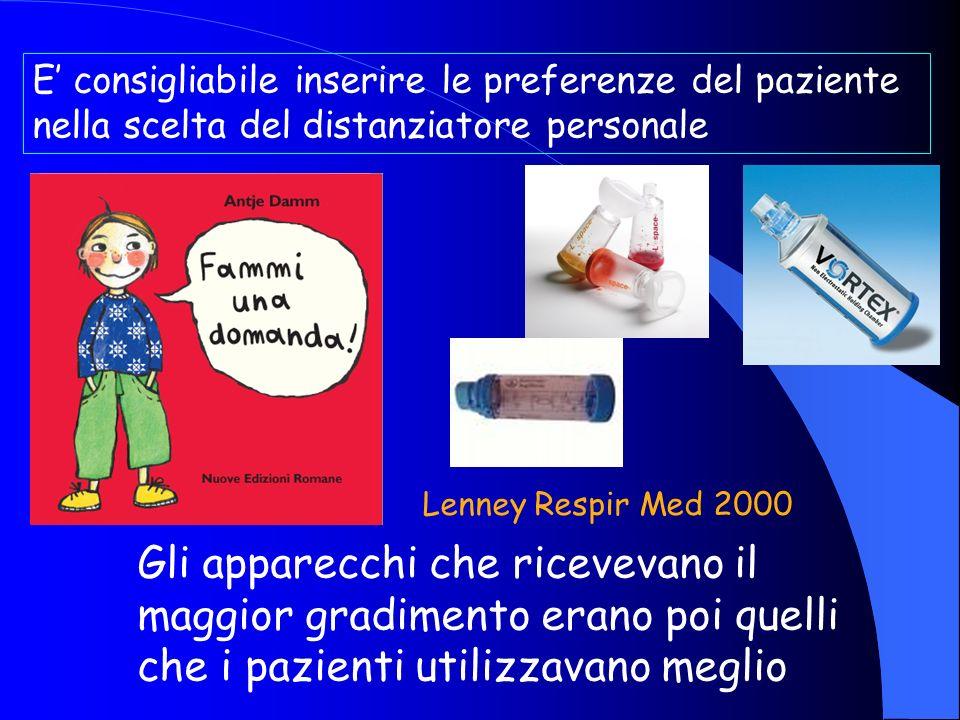 E' consigliabile inserire le preferenze del paziente nella scelta del distanziatore personale