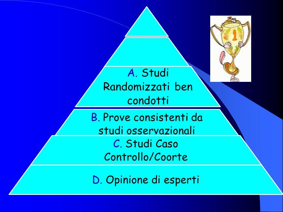 A. Studi Randomizzati ben condotti